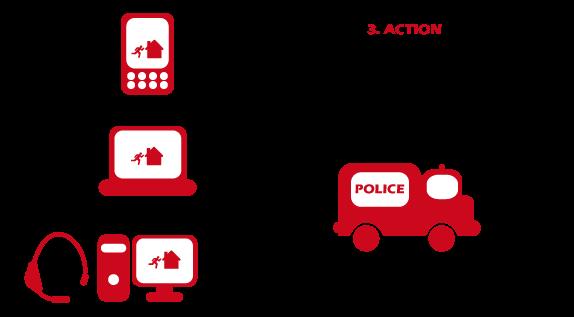 Visualisation et vérification de l'effraction grace au système de vidéo protection ou de vidéo surveillance